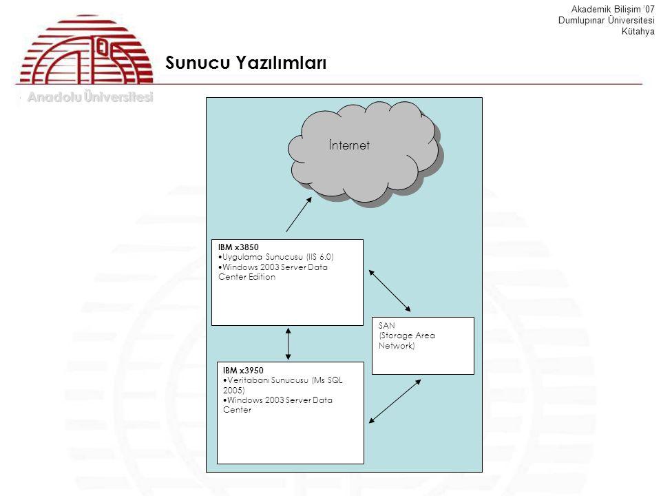 Anadolu Üniversitesi Akademik Bilişim '07 Dumlupınar Üniversitesi Kütahya Sunucu Yazılımları IBM x3850   Uygulama Sunucusu (IIS 6.0)   Windows 200