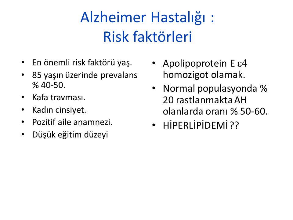 Alzheimer Hastalığı : Risk faktörleri En önemli risk faktörü yaş. 85 yaşın üzerinde prevalans % 40-50. Kafa travması. Kadın cinsiyet. Pozitif aile ana