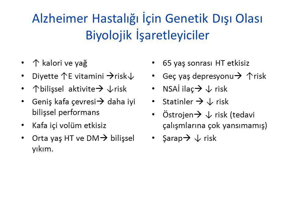 Alzheimer Hastalığı İçin Genetik Dışı Olası Biyolojik İşaretleyiciler ↑ kalori ve yağ Diyette ↑E vitamini  risk↓ ↑bilişsel aktivite  ↓risk Geniş kaf