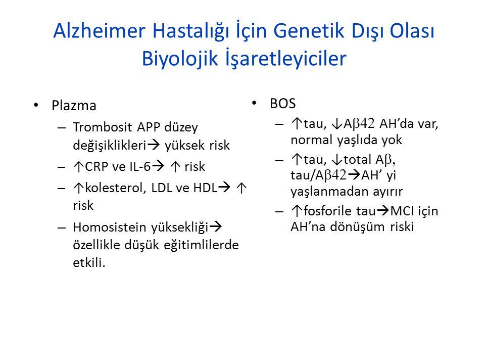 Alzheimer Hastalığı İçin Genetik Dışı Olası Biyolojik İşaretleyiciler Plazma – Trombosit APP düzey değişiklikleri  yüksek risk – ↑ CRP ve IL-6  ↑ ri