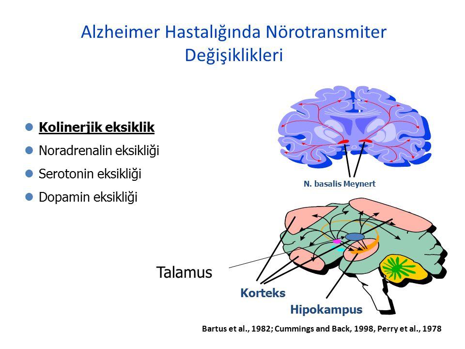Alzheimer Hastalığında Nörotransmiter Değişiklikleri Kolinerjik eksiklik Noradrenalin eksikliği Serotonin eksikliği Dopamin eksikliği Hipokampus Korte