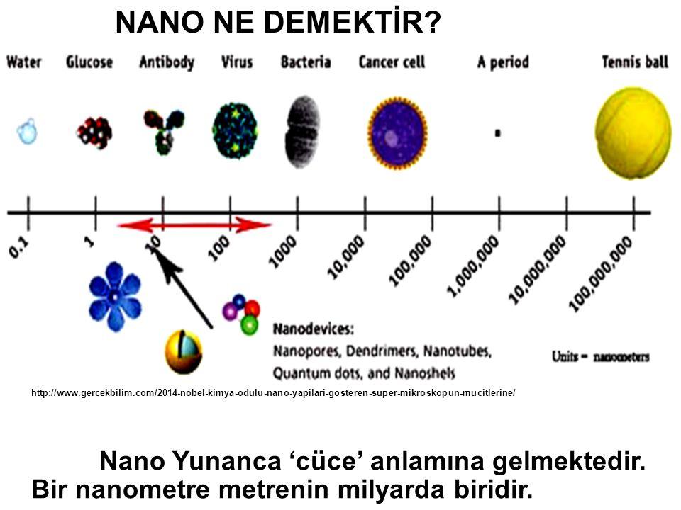 NANO NE DEMEKTİR. Nano Yunanca 'cüce' anlamına gelmektedir.