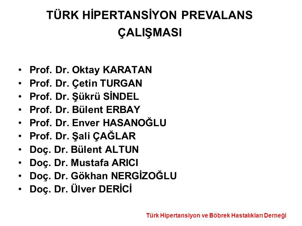 Türk Hipertansiyon ve Böbrek Hastalıkları Derneği Prof. Dr. Oktay KARATAN Prof. Dr. Çetin TURGAN Prof. Dr. Şükrü SİNDEL Prof. Dr. Bülent ERBAY Prof. D