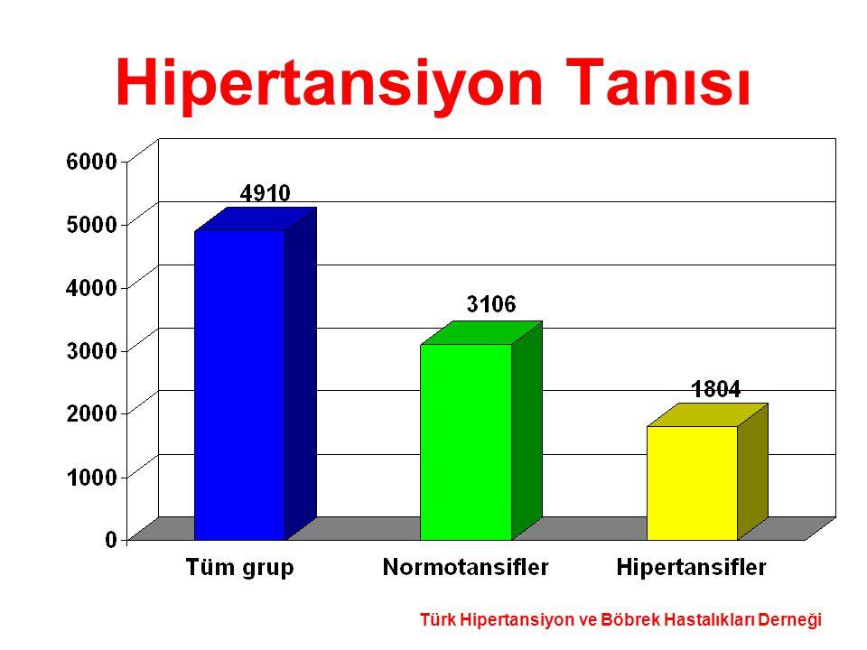Türk Hipertansiyon ve Böbrek Hastalıkları Derneği Hipertansiyon Tanısı