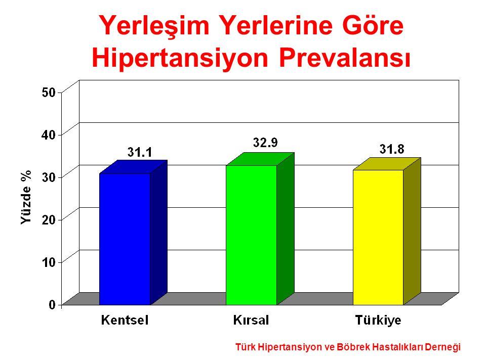 Türk Hipertansiyon ve Böbrek Hastalıkları Derneği Yerleşim Yerlerine Göre Hipertansiyon Prevalansı