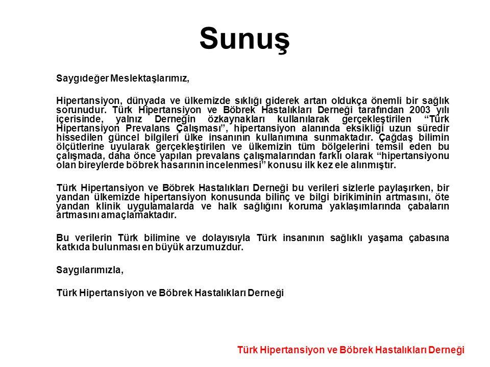 AMAÇ Türkiye'de erişkinlerde hipertansiyon prevelansının saptanması Hipertansiyona eşlik eden risk faktörlerinin ve hedef organ (böbrek) hasarı prevelanslarının saptanması