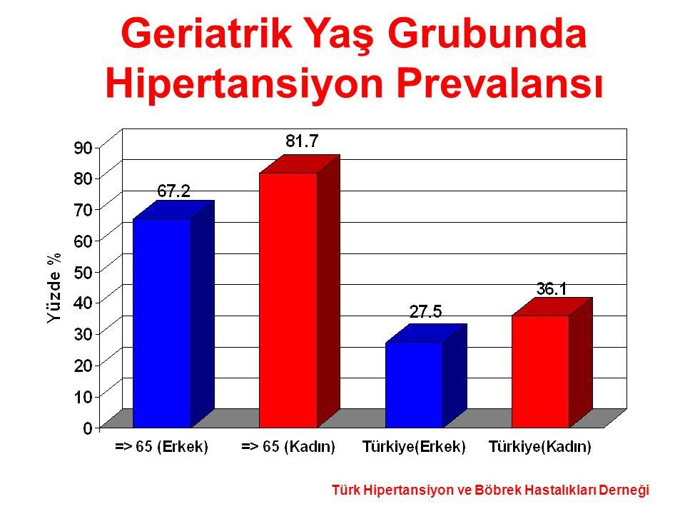 Türk Hipertansiyon ve Böbrek Hastalıkları Derneği Geriatrik Yaş Grubunda Hipertansiyon Prevalansı