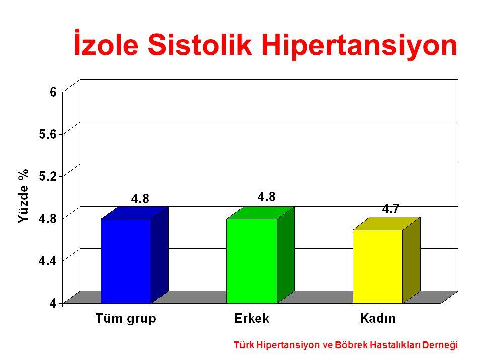 Türk Hipertansiyon ve Böbrek Hastalıkları Derneği İzole Sistolik Hipertansiyon