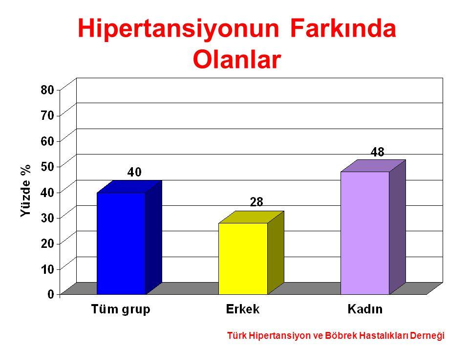 Türk Hipertansiyon ve Böbrek Hastalıkları Derneği Hipertansiyonun Farkında Olanlar