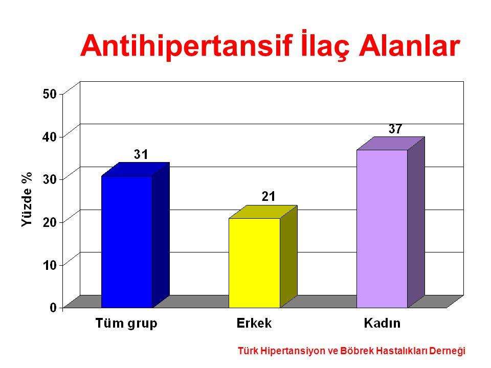 Türk Hipertansiyon ve Böbrek Hastalıkları Derneği Antihipertansif İlaç Alanlar