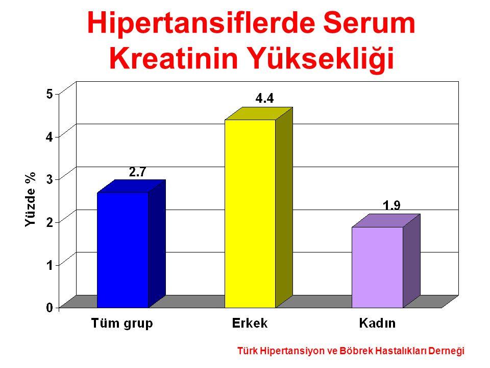 Türk Hipertansiyon ve Böbrek Hastalıkları Derneği Hipertansiflerde Serum Kreatinin Yüksekliği