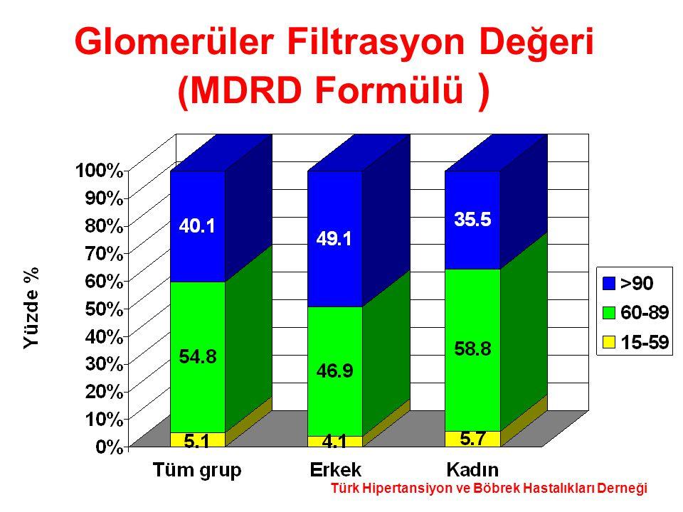 Türk Hipertansiyon ve Böbrek Hastalıkları Derneği Glomerüler Filtrasyon Değeri (MDRD Formülü )