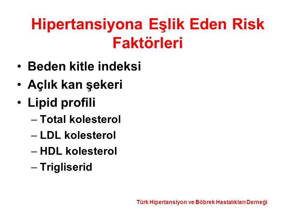Türk Hipertansiyon ve Böbrek Hastalıkları Derneği Beden kitle indeksi Açlık kan şekeri Lipid profili –Total kolesterol –LDL kolesterol –HDL kolesterol