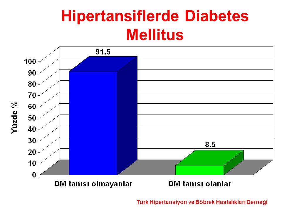 Türk Hipertansiyon ve Böbrek Hastalıkları Derneği Hipertansiflerde Diabetes Mellitus