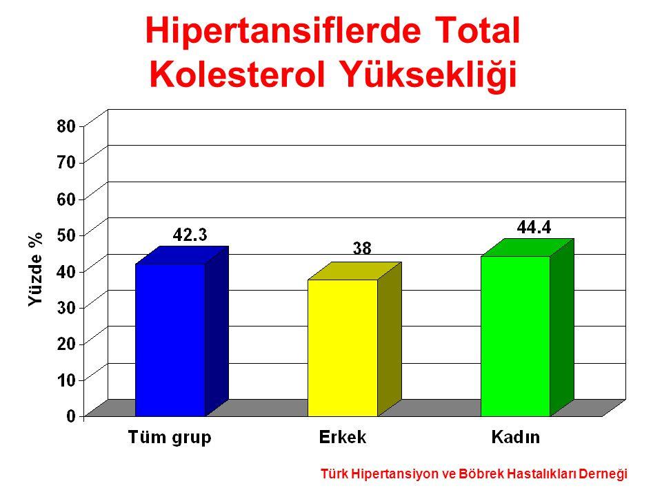 Türk Hipertansiyon ve Böbrek Hastalıkları Derneği Hipertansiflerde Total Kolesterol Yüksekliği
