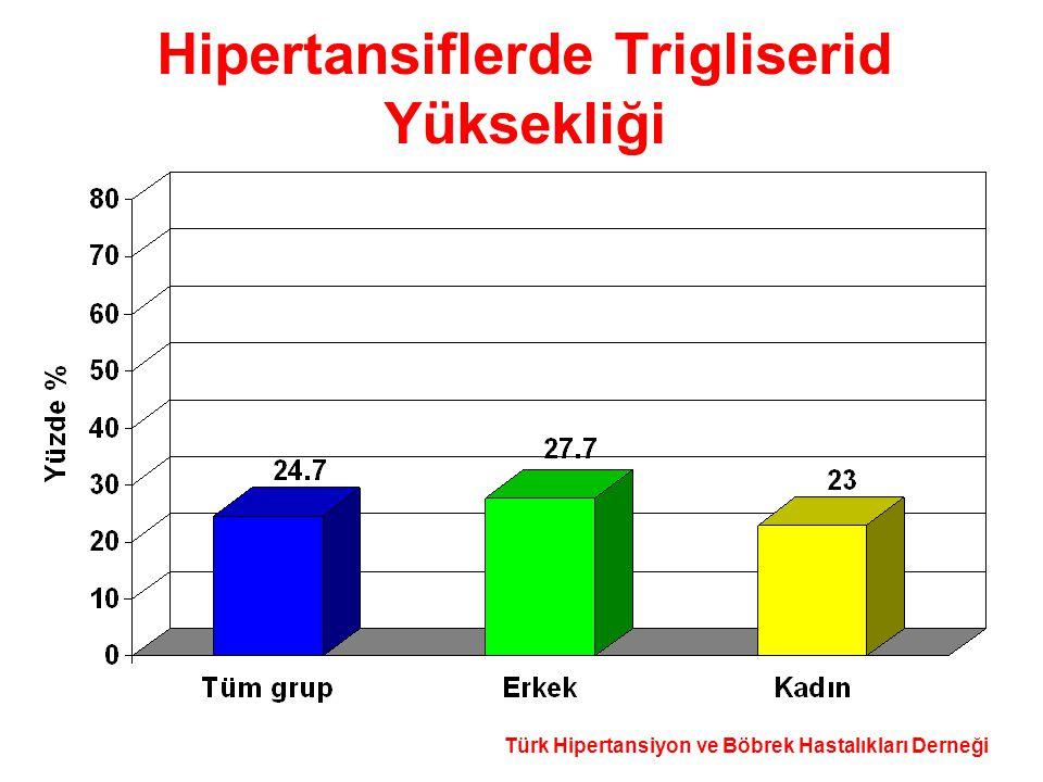 Türk Hipertansiyon ve Böbrek Hastalıkları Derneği Hipertansiflerde Trigliserid Yüksekliği