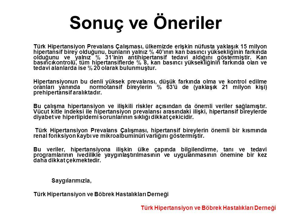 Türk Hipertansiyon ve Böbrek Hastalıkları Derneği Sonuç ve Öneriler Türk Hipertansiyon Prevalans Çalışması, ülkemizde erişkin nüfusta yaklaşık 15 mily