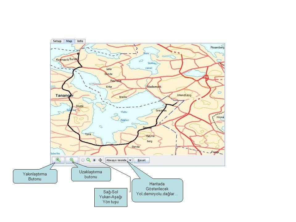 Yakınlaştırma Butonu Uzaklaştırma butonu Sağ-Sol Yukarı-Aşağı Yön tuşu Haritada Gösterilecek Yol,demiryolu,dağlar…