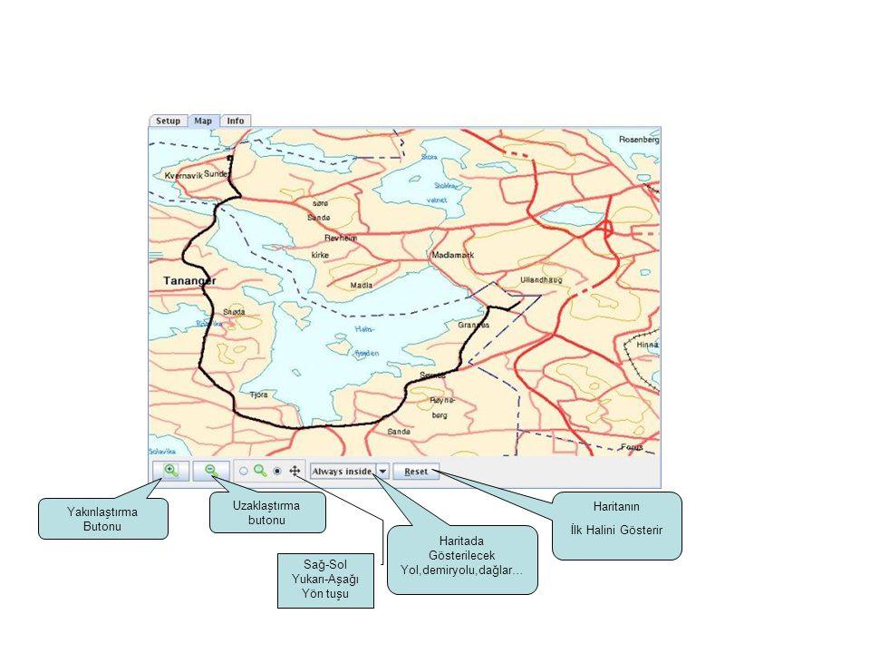 Yakınlaştırma Butonu Uzaklaştırma butonu Sağ-Sol Yukarı-Aşağı Yön tuşu Haritada Gösterilecek Yol,demiryolu,dağlar… Haritanın İlk Halini Gösterir