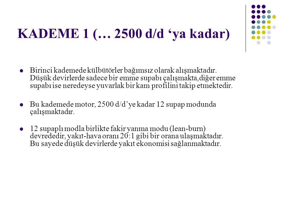 KADEME 1 (… 2500 d/d 'ya kadar) Birinci kademede külbütörler bağımsız olarak alışmaktadır. Düşük devirlerde sadece bir emme supabı çalışmakta,diğer em