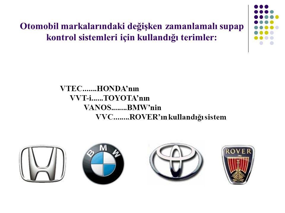 Otomobil markalarındaki değişken zamanlamalı supap kontrol sistemleri için kullandığı terimler: VTEC.......HONDA'nın VVT-i......TOYOTA'nın VANOS......