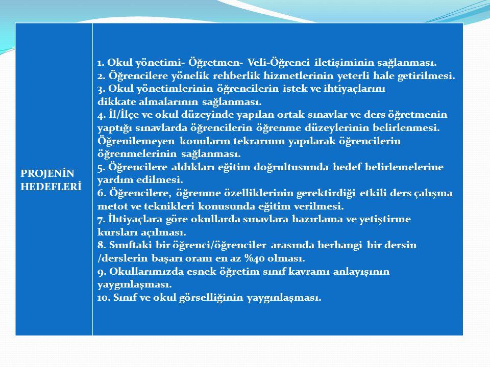 PROJENİN HEDEFLERİ 1. Okul yönetimi- Öğretmen- Veli-Öğrenci iletişiminin sağlanması. 2. Öğrencilere yönelik rehberlik hizmetlerinin yeterli hale getir