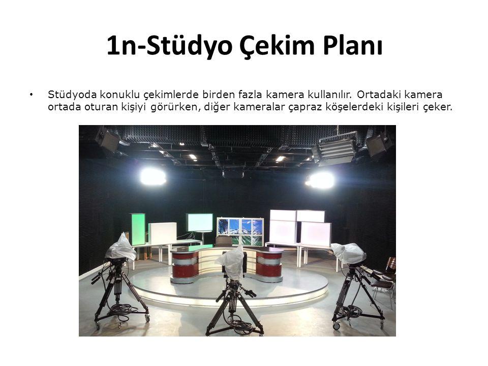 1n-Stüdyo Çekim Planı Stüdyoda konuklu çekimlerde birden fazla kamera kullanılır.