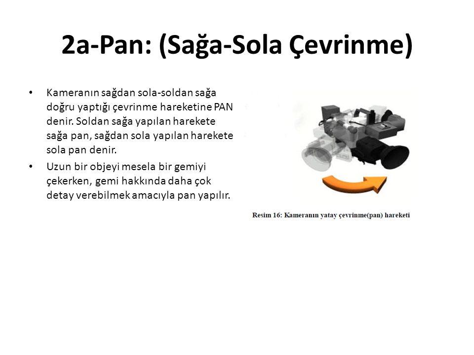 2a-Pan: (Sağa-Sola Çevrinme) Kameranın sağdan sola-soldan sağa doğru yaptığı çevrinme hareketine PAN denir.