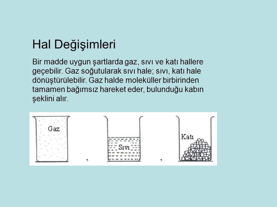 Bir madde uygun şartlarda gaz, sıvı ve katı hallere geçebilir.