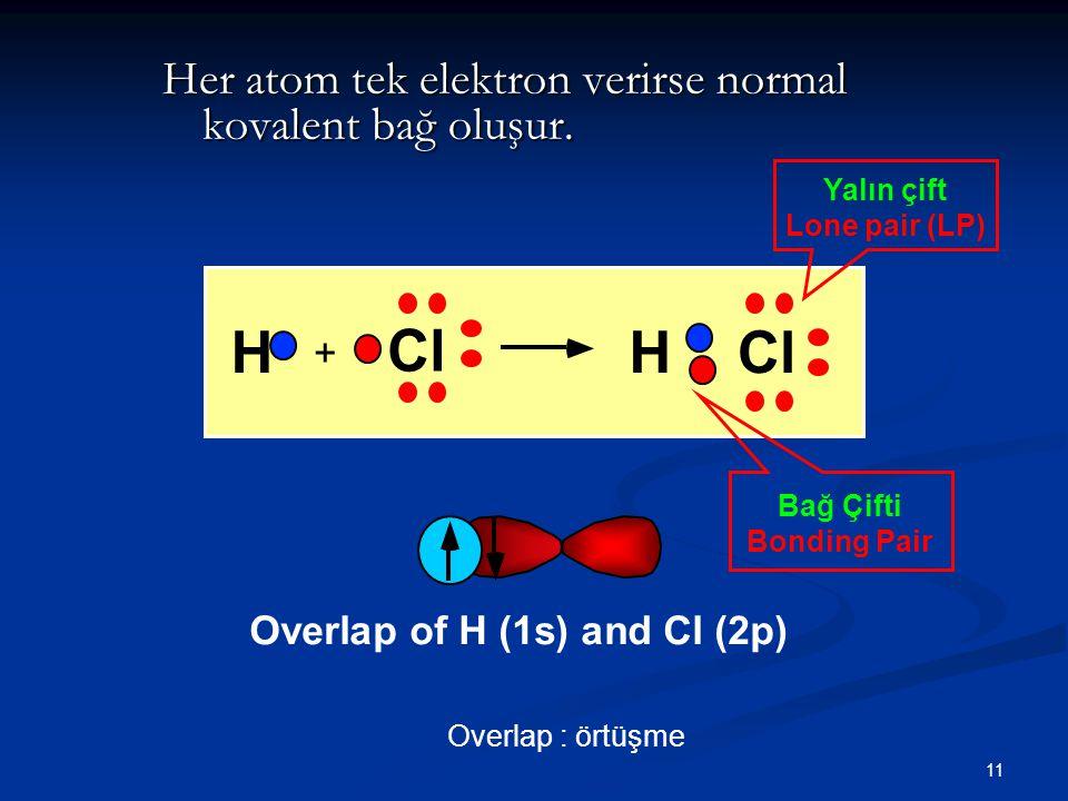 11 Her atom tek elektron verirse normal kovalent bağ oluşur. Cl HH + Overlap of H (1s) and Cl (2p) Yalın çift Lone pair (LP) Overlap : örtüşme Bağ Çif
