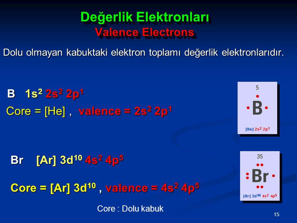 15 Değerlik Elektronları Valence Electrons Dolu olmayan kabuktaki elektron toplamı değerlik elektronlarıdır. B 1s 2 2s 2 2p 1 B 1s 2 2s 2 2p 1 Core =