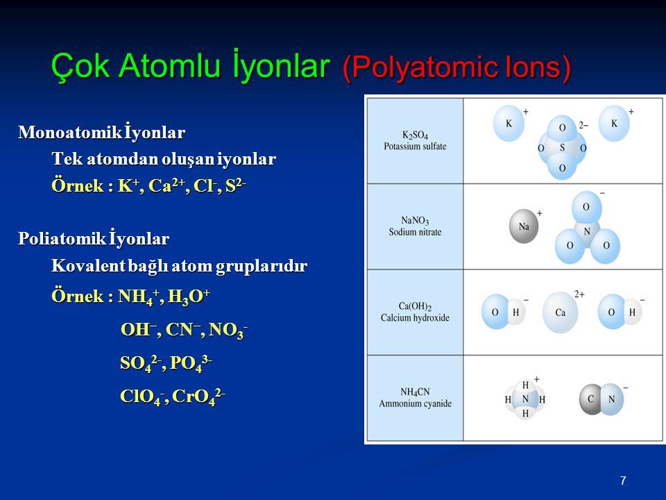 7 Çok Atomlu İyonlar (Polyatomic Ions) Çok Atomlu İyonlar (Polyatomic Ions) Monoatomik İyonlar Tek atomdan oluşan iyonlar Örnek : K +, Ca 2+, Cl -, S 2- Poliatomik İyonlar Kovalent bağlı atom gruplarıdır Örnek : NH 4 +, H 3 O + OH −, CN −, NO 3 - OH −, CN −, NO 3 - SO 4 2-, PO 4 3- SO 4 2-, PO 4 3- ClO 4 -, CrO 4 2- ClO 4 -, CrO 4 2-
