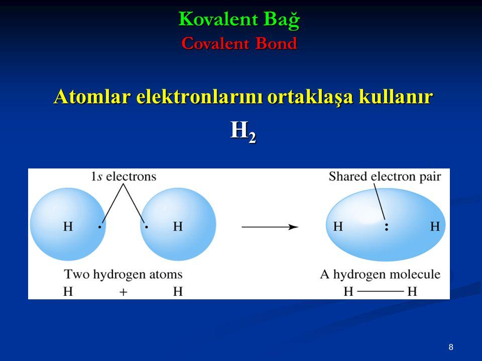 8 Atomlar elektronlarını ortaklaşa kullanır H 2 Kovalent Bağ Covalent Bond