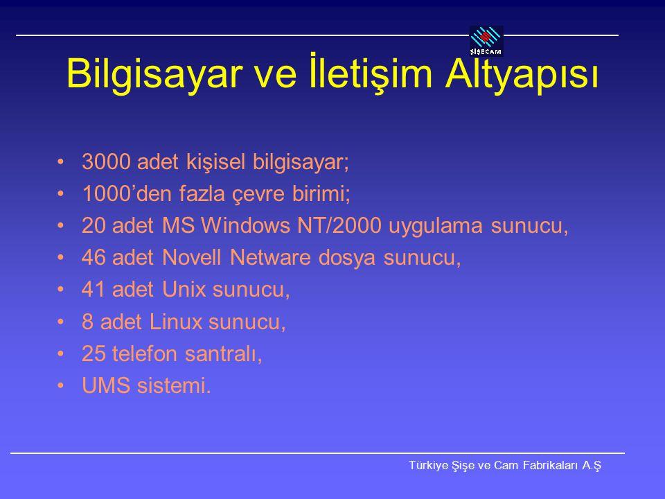 Türkiye Şişe ve Cam Fabrikaları A.Ş Güvenlik Politikaları Bilgisayar ve iletişimden sorumlu birimlerce geliştirilir, Üst yönetimce onaylanır, Kullanıcı işbirliğiyle uygulanır.
