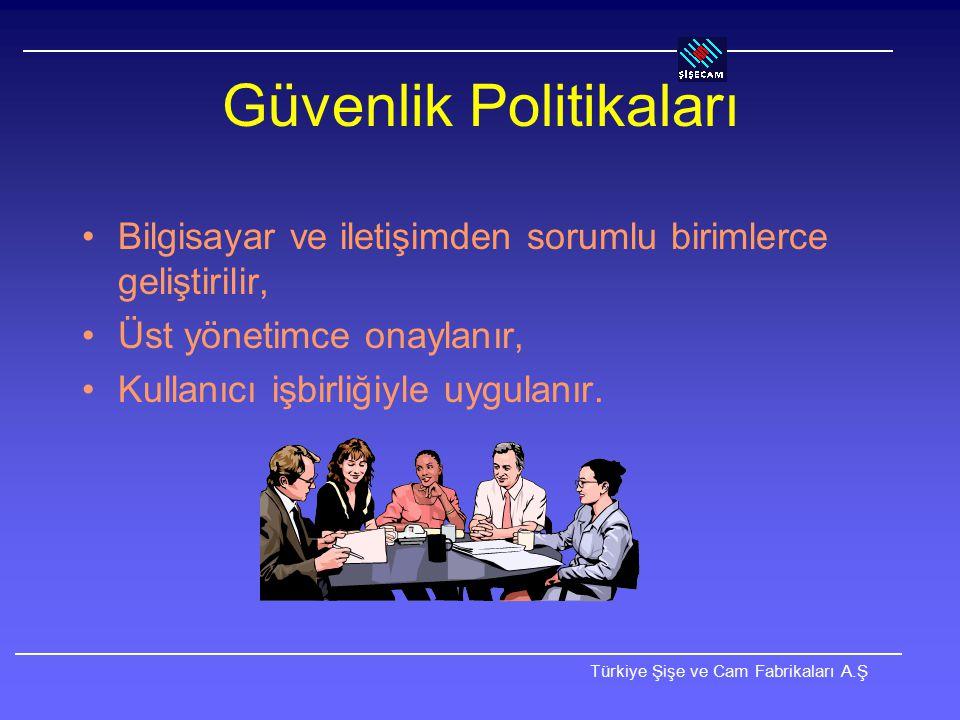 Türkiye Şişe ve Cam Fabrikaları A.Ş Veri Yedekleme Tüm sunucular BDHM ve ETM işbirliği ile belirlenen takvimlerde yedeklenir.