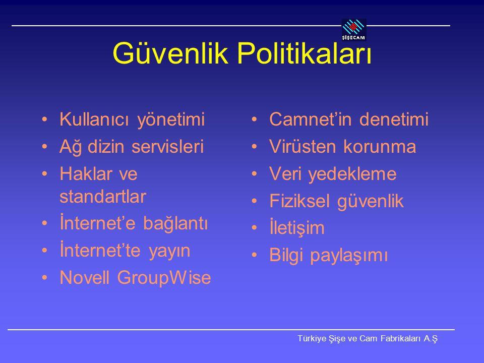 Türkiye Şişe ve Cam Fabrikaları A.Ş Kullanıcı Yönetimi Kullanıcının hakları: Novell GroupWise, Dosya sunucusu, Yazıcı, İnternet, BS uygulamaları, Telefon, faks, sesli mesaj, kısa mesaj.
