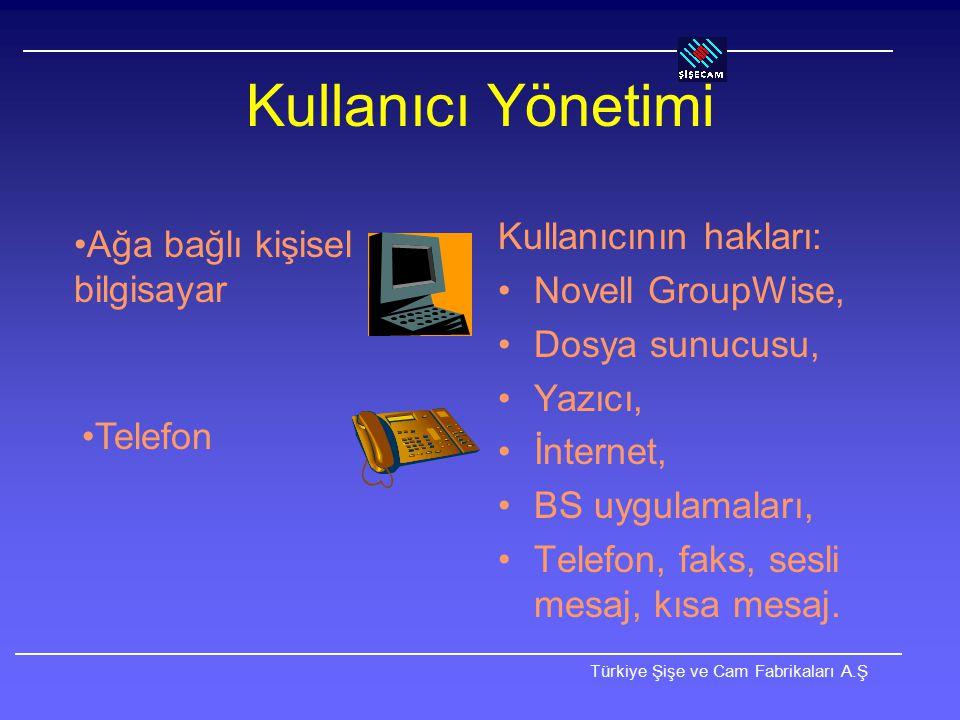 Türkiye Şişe ve Cam Fabrikaları A.Ş Ağ Dizin Servisleri İşletim sistemi ve uygulamalar (e-posta, İnternet, telefon, veritabanı) üzerindeki haklar Novell eDirectory ile tek merkezden tanımlanır.