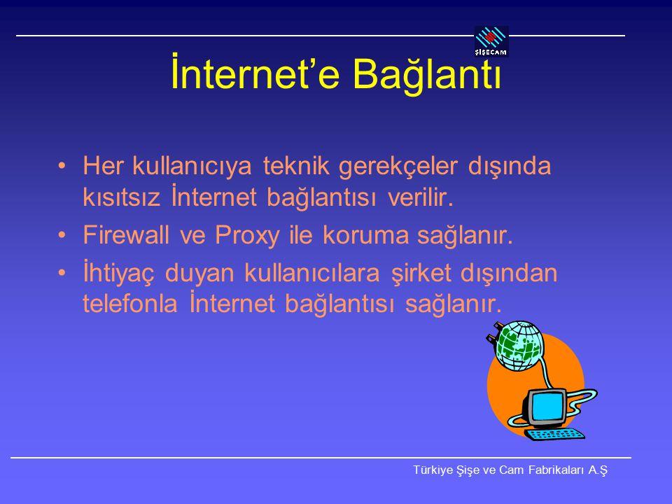 Türkiye Şişe ve Cam Fabrikaları A.Ş Bir kullanıcının İnternet bağlantı kaydı: