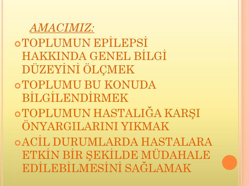 EPİLEPSİ HAKKINDA BİLİNMESİ/DİKKAT EDİLMESİ GEREKEN KONULAR 1.