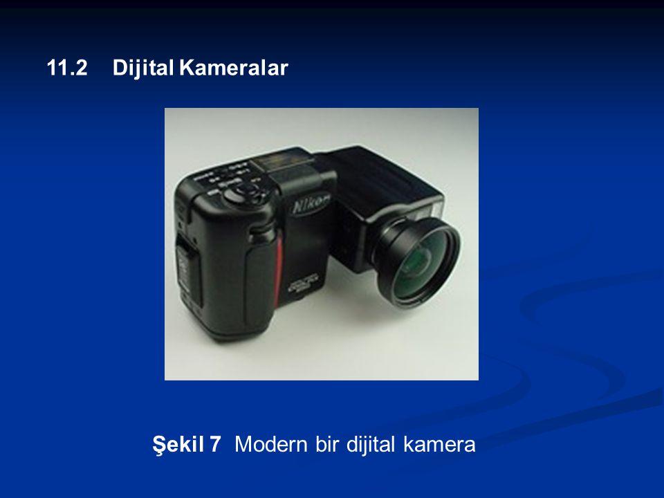 11.2 Dijital Kameralar Şekil 7 Modern bir dijital kamera