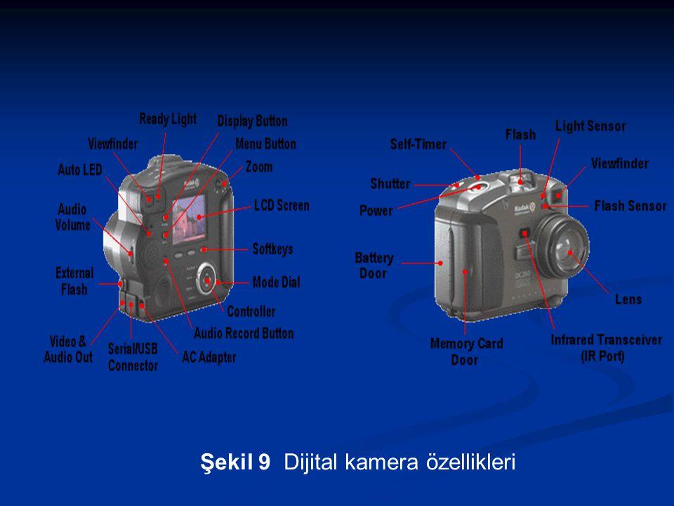 Şekil 9 Dijital kamera özellikleri