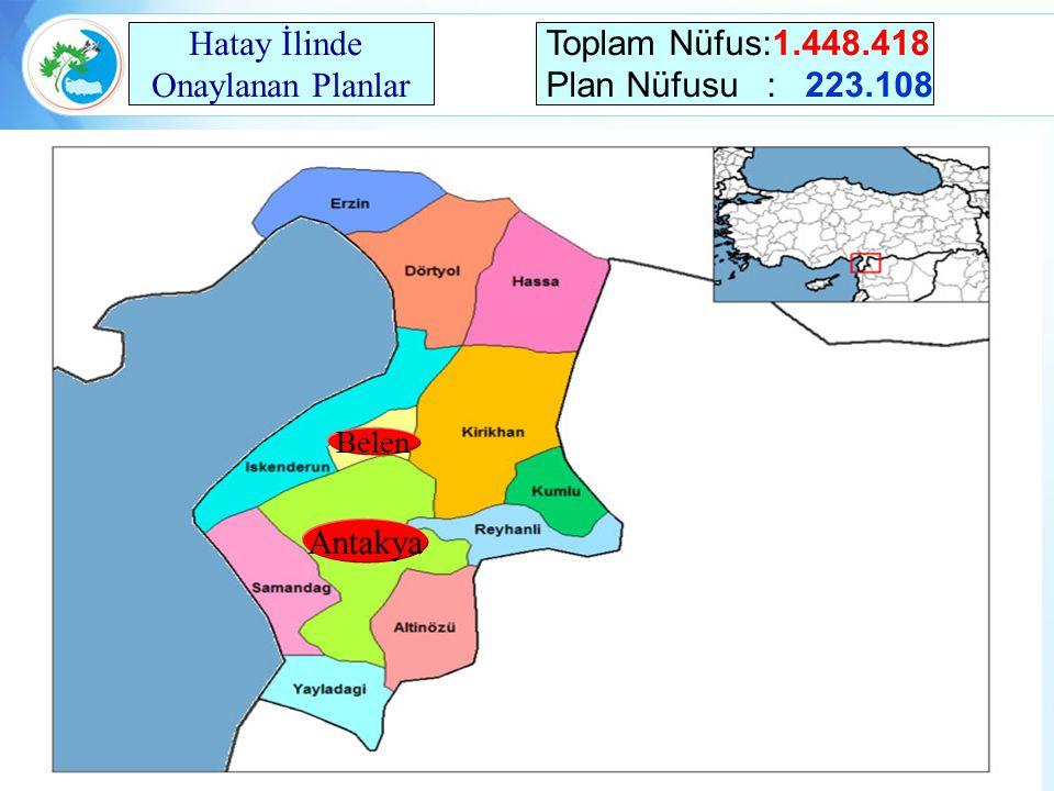 Hatay İlinde Onaylanan Planlar Antakya Belen Toplam Nüfus:1.448.418 Plan Nüfusu : 223.108