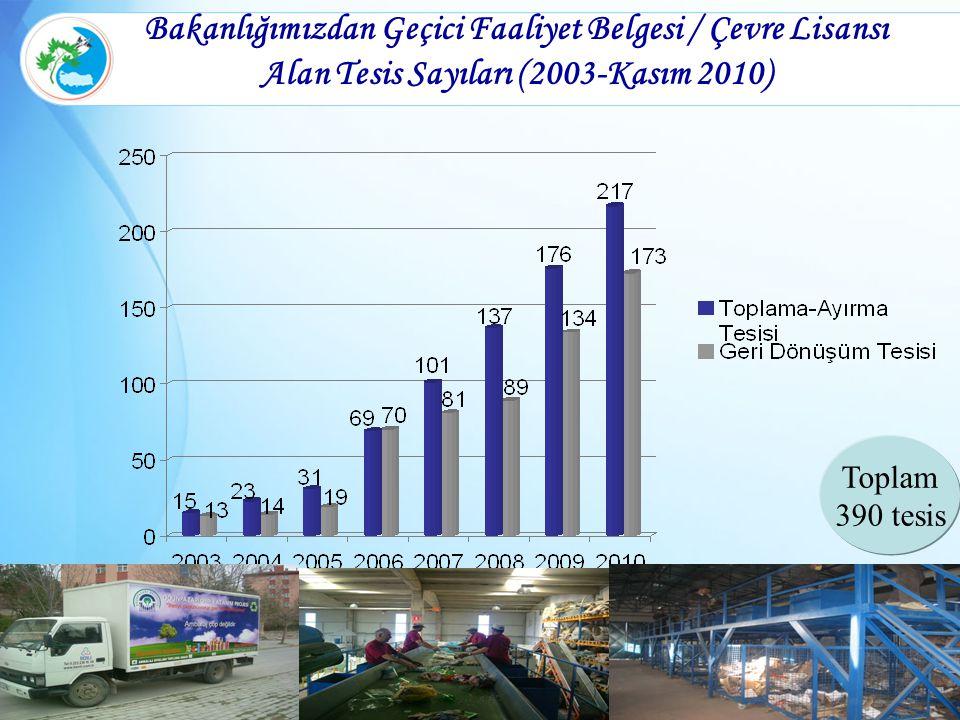 30 Bakanlığımızdan Geçici Faaliyet Belgesi / Çevre Lisansı Alan Tesis Sayıları (2003-Kasım 2010) Toplam 390 tesis