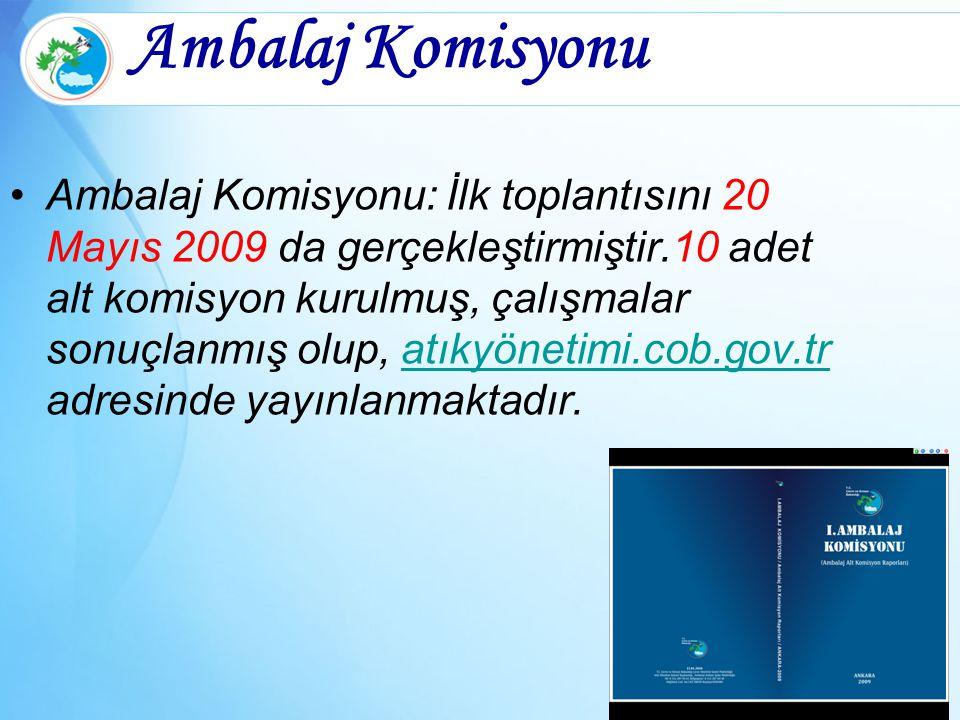 Ambalaj Komisyonu Ambalaj Komisyonu: İlk toplantısını 20 Mayıs 2009 da gerçekleştirmiştir.10 adet alt komisyon kurulmuş, çalışmalar sonuçlanmış olup,