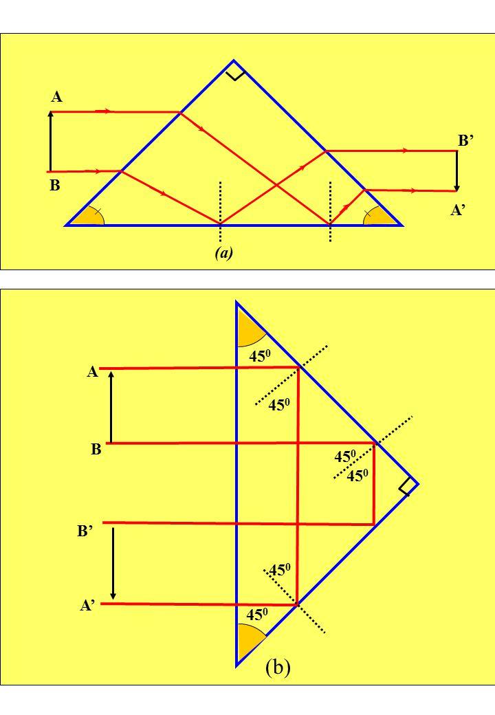 A B B' A' (a) A B B' A' 45 0 (b)