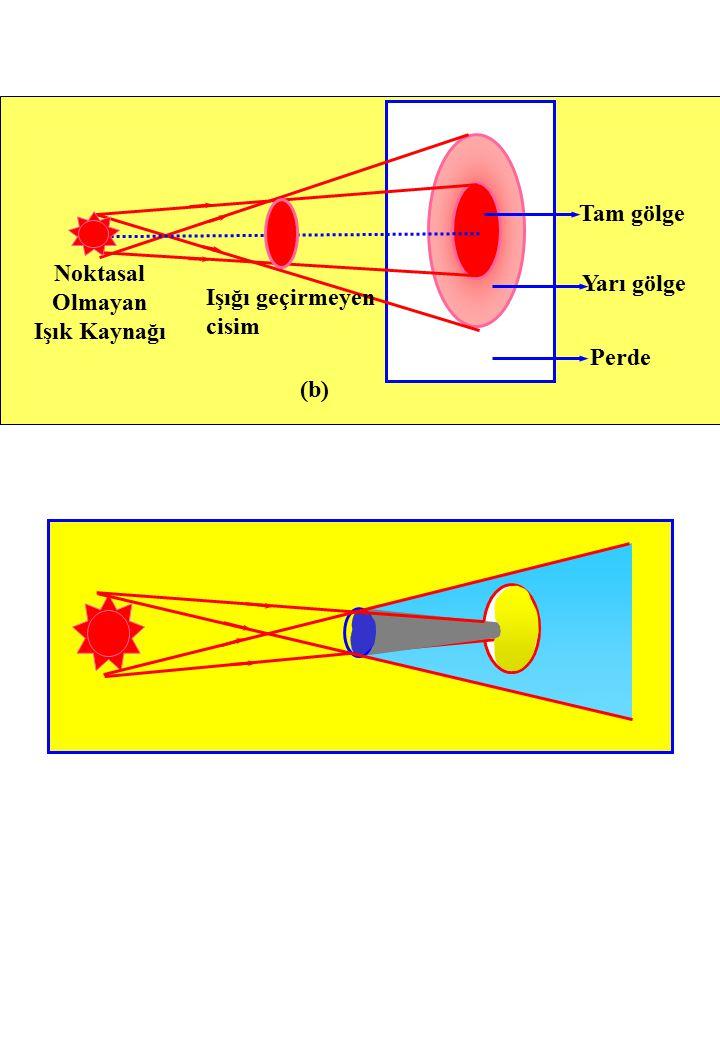 Tam gölge Yarı gölge Perde Işığı geçirmeyen cisim Noktasal Olmayan Işık Kaynağı (b)