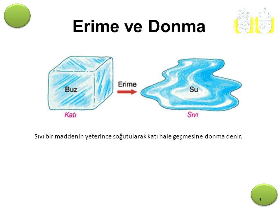 3 Erime ve Donma Sıvı bir maddenin yeterince soğutularak katı hale geçmesine donma denir.