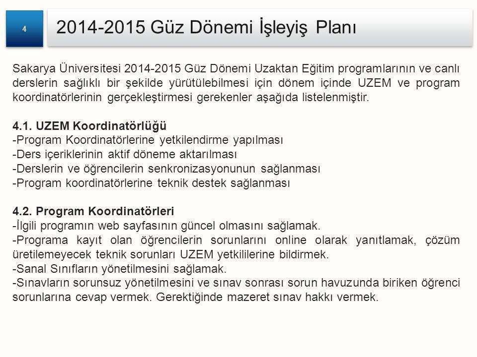 2014-2015 Güz Dönemi İşleyiş Planı 4 4 Sakarya Üniversitesi 2014-2015 Güz Dönemi Uzaktan Eğitim programlarının ve canlı derslerin sağlıklı bir şekilde yürütülebilmesi için dönem içinde UZEM ve program koordinatörlerinin gerçekleştirmesi gerekenler aşağıda listelenmiştir.