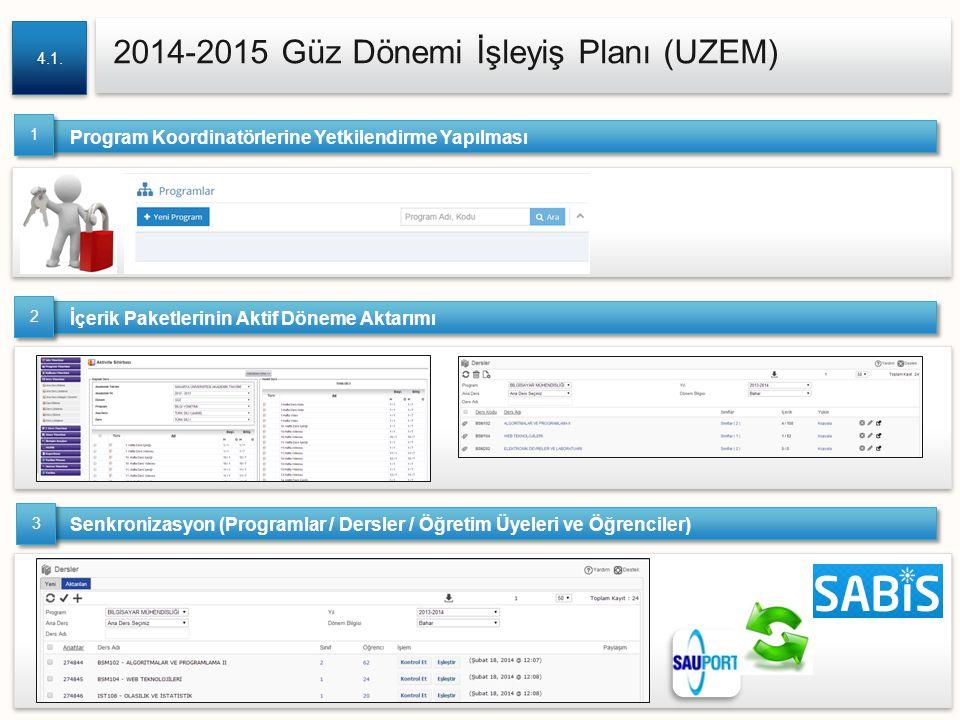 2014-2015 Güz Dönemi İşleyiş Planı (UZEM) 4.1.