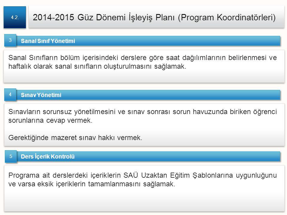 2014-2015 Güz Dönemi İşleyiş Planı (Program Koordinatörleri) 4.2.
